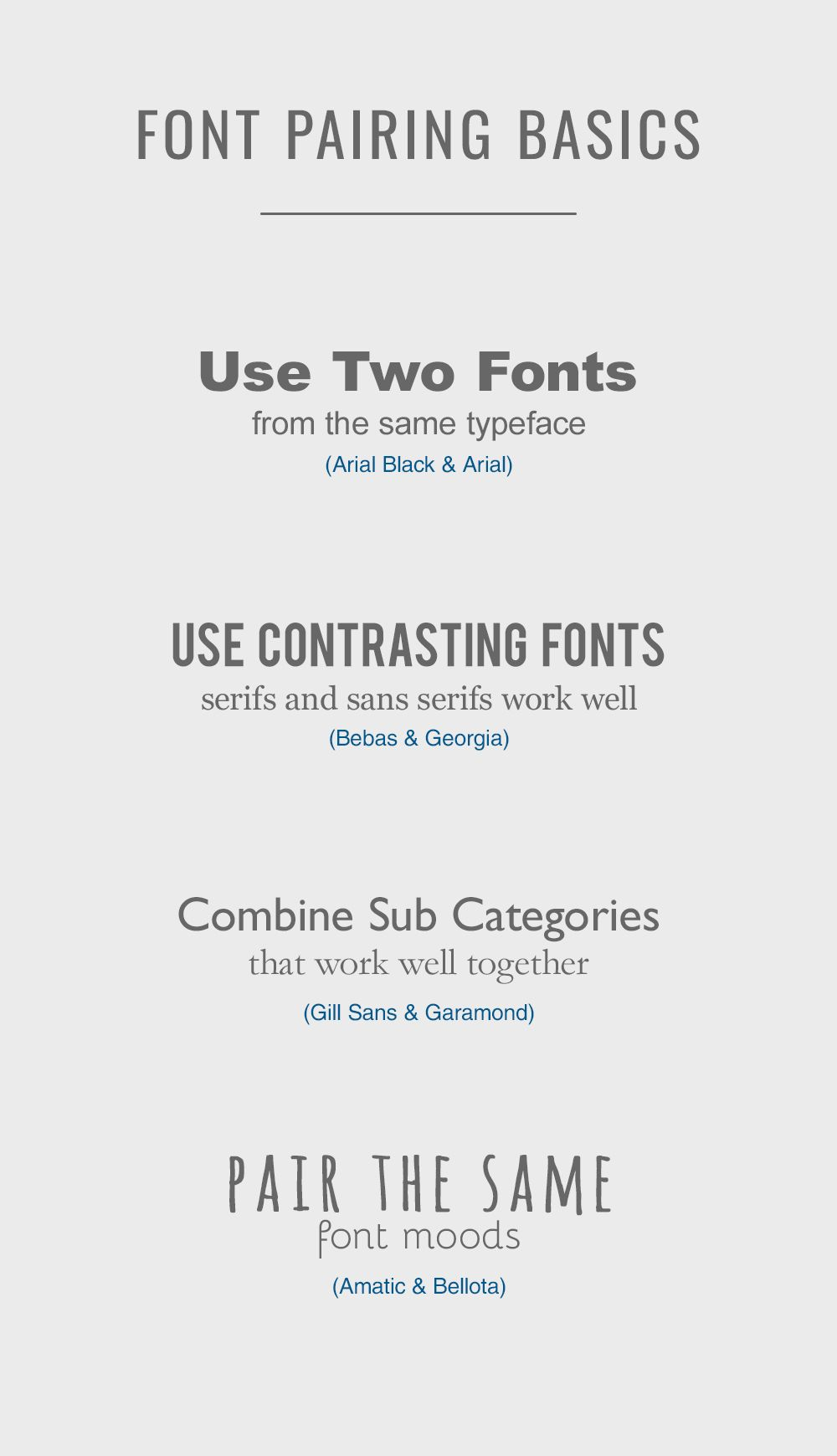 Infographic demonstrating the basics of font pairing.